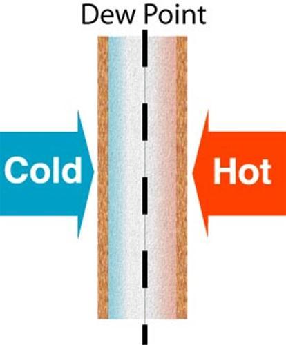 essiccatore aria compressa
