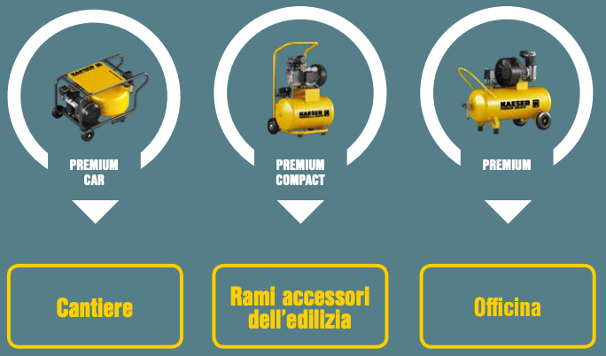 compressori portatili compatti