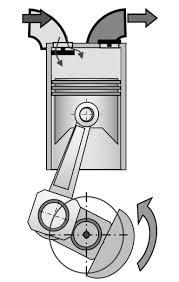 compressore oil free a pistone