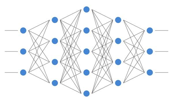 reti neurali di deep learning